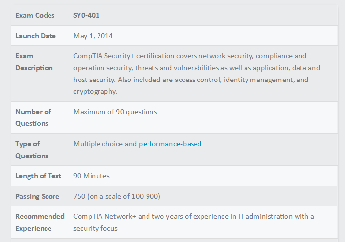 Security+ comptia certification