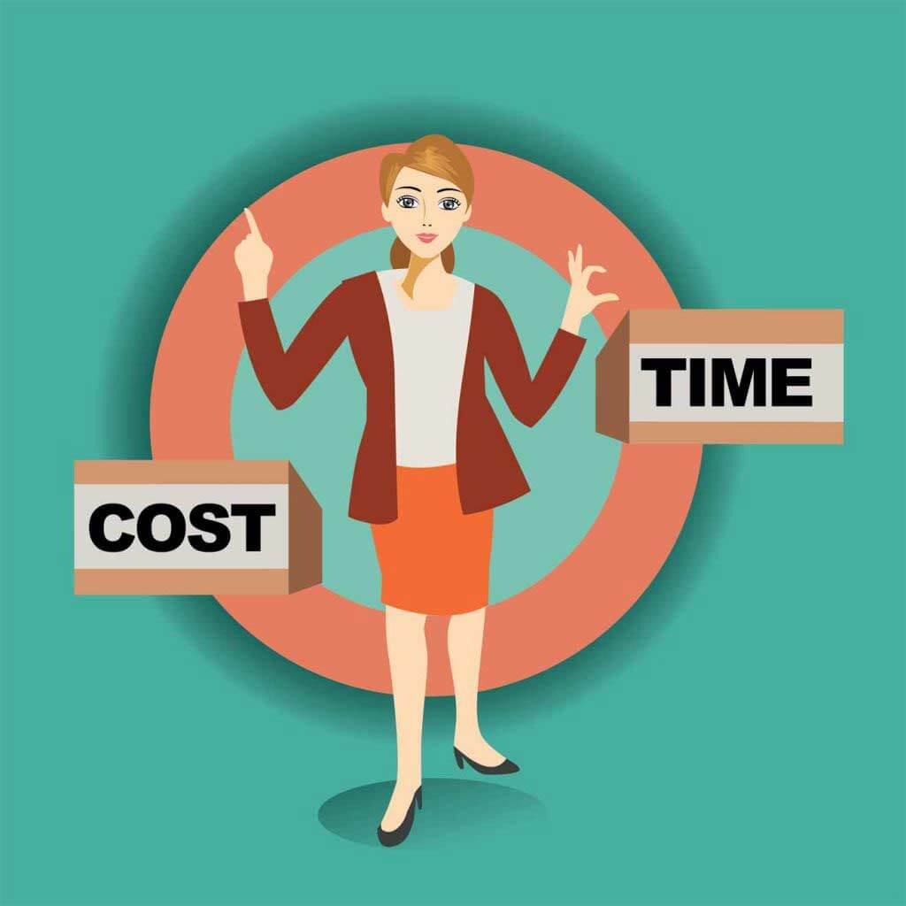 project management skills - cost mana