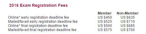 CISA exam fees
