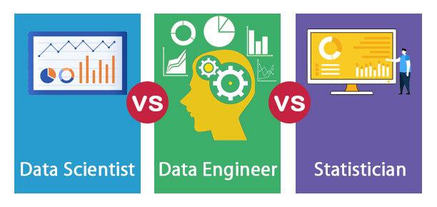 Data Scientist vs Data Engineer vs Statistician