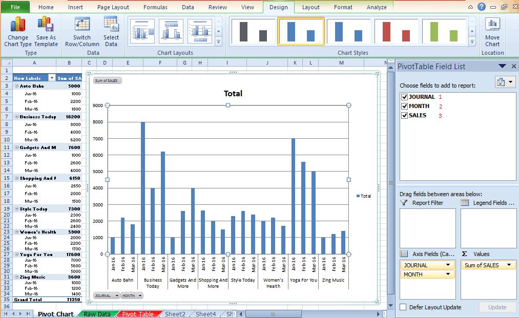 11-create-pivot-chart-2