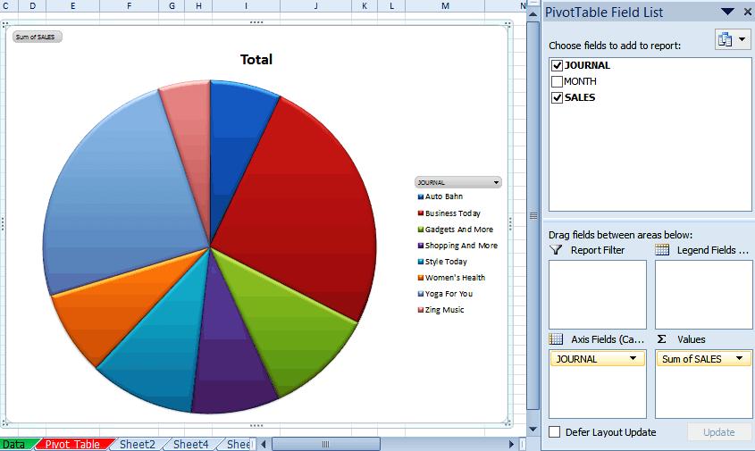 15-create-pivot-chart-6