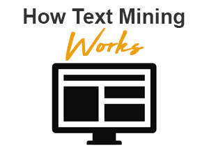 A Definitive Guide on How Text Mining Works   eduCBA