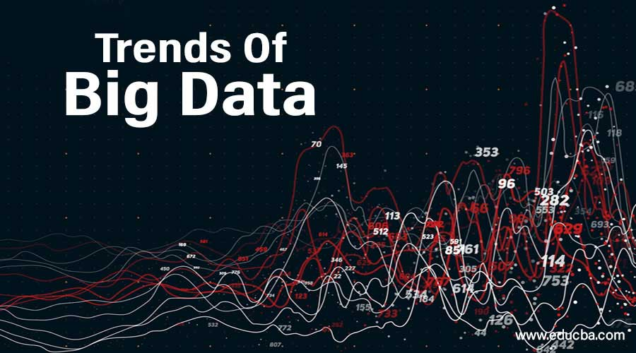 Trends Of Big Data