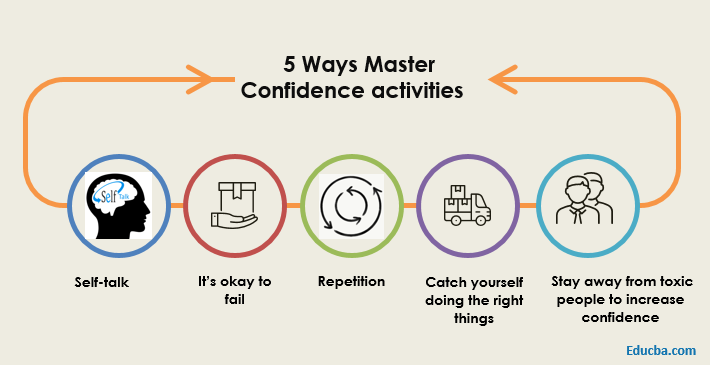 5 Ways    You Can Learn and Master Confidence activities