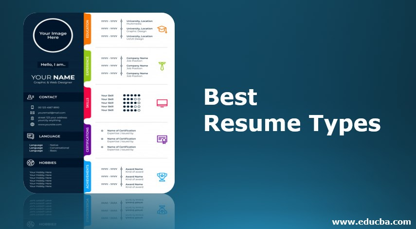 best resume Types