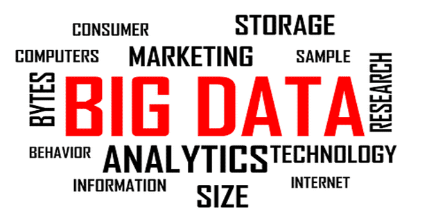 An example of data sources for big data