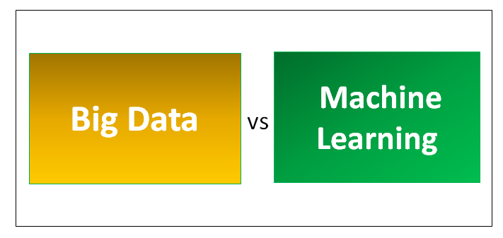 Big Data Vs Machine Learning