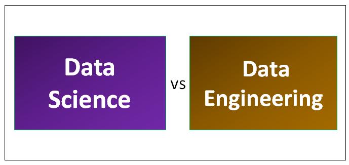 Data Science Vs Data Engineering