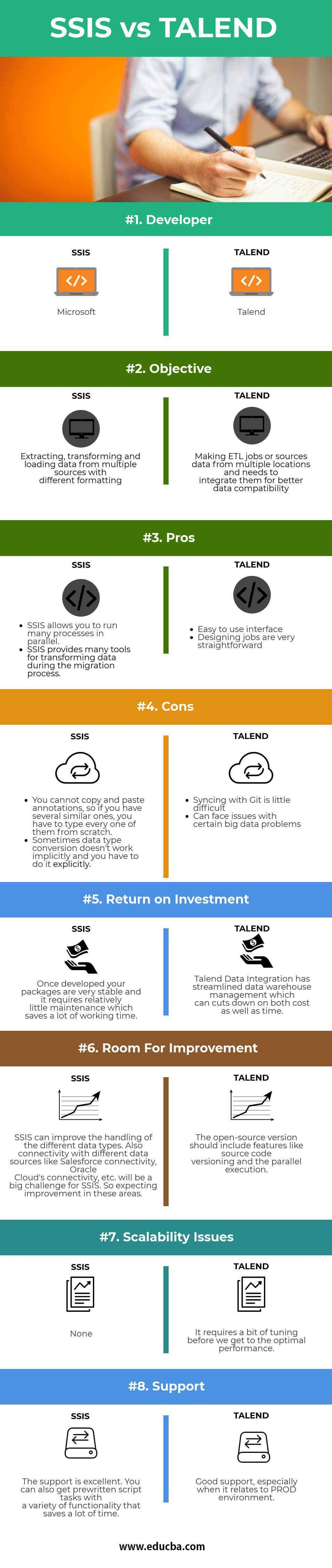 Find Out The 8 Amazing Difference Between Talend vs SSIS