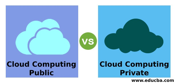 Cloud Computing Public vs Private