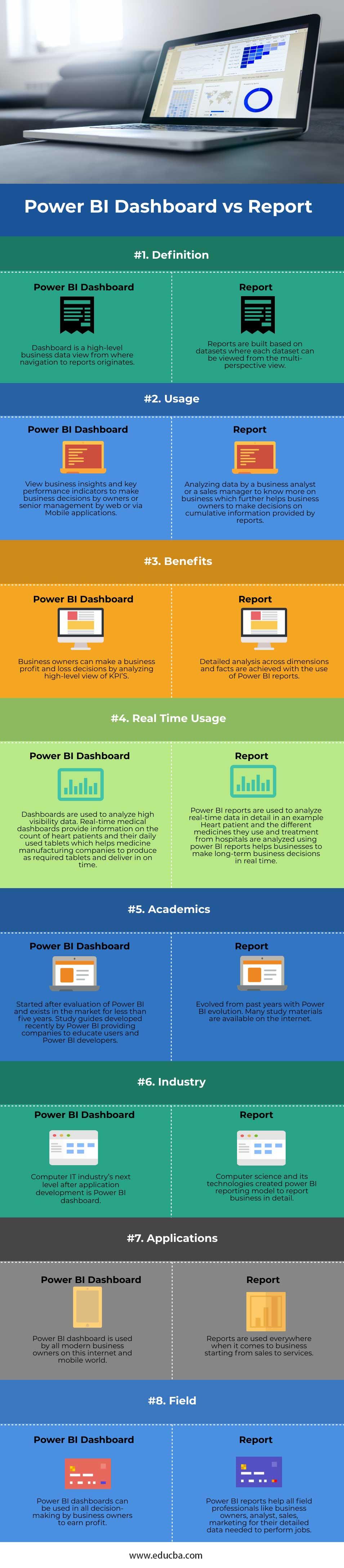 Power-BI-Dashboard-vs-Report-info