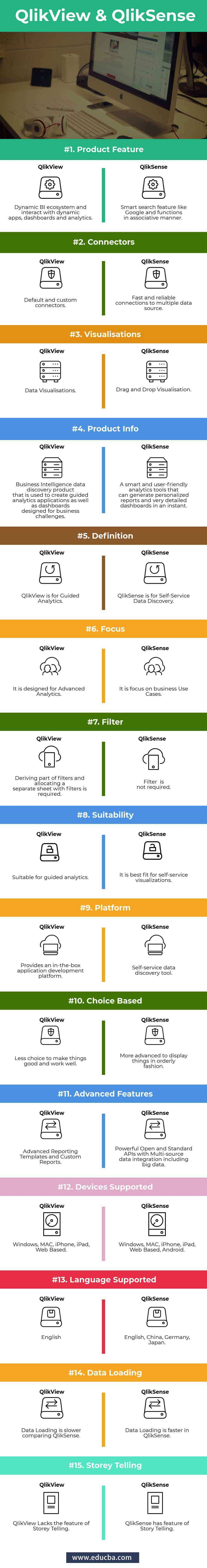 QlikView vs QlikSense | Top 15 Differences (Infographics)
