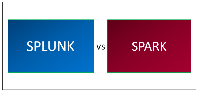 Splunk vs Spark- 8 Most Important Differences To Learn