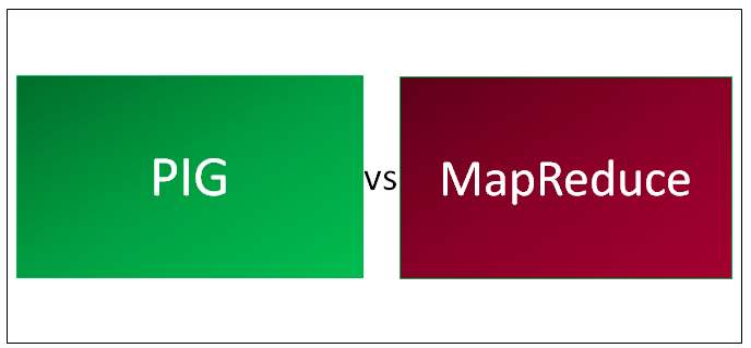 PIG vs MapReduce