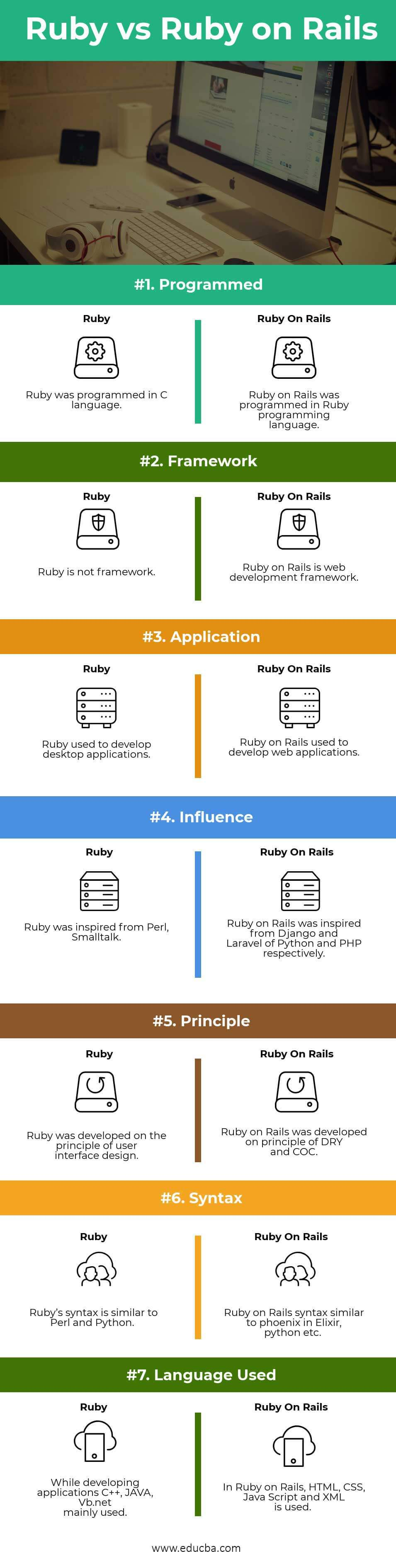 Ruby vs Ruby on Rails Infographics