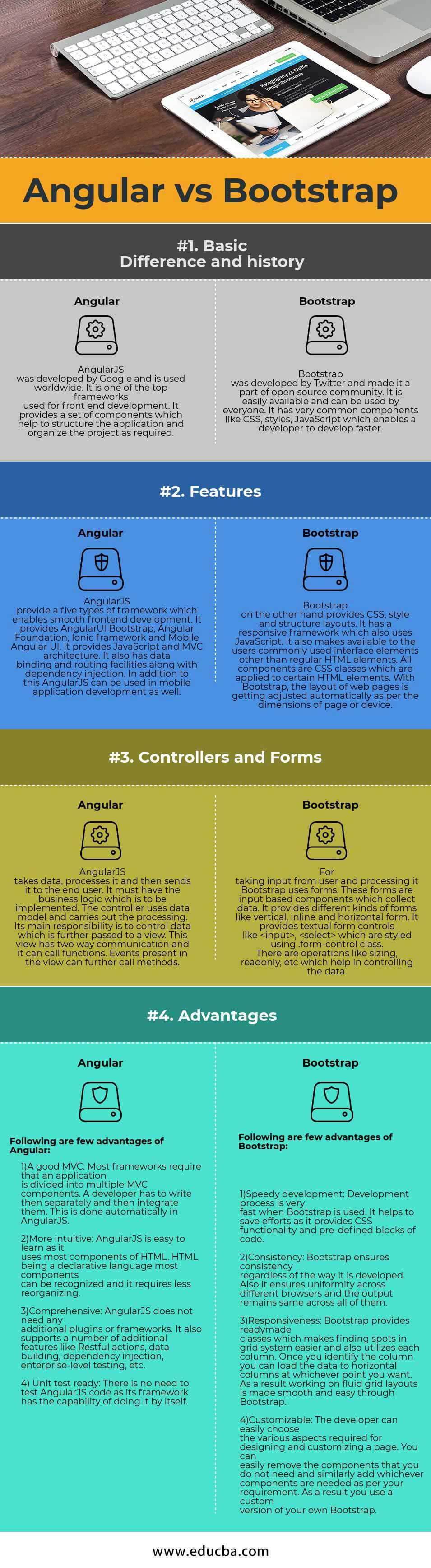 Angular vs Bootstrap Infographics