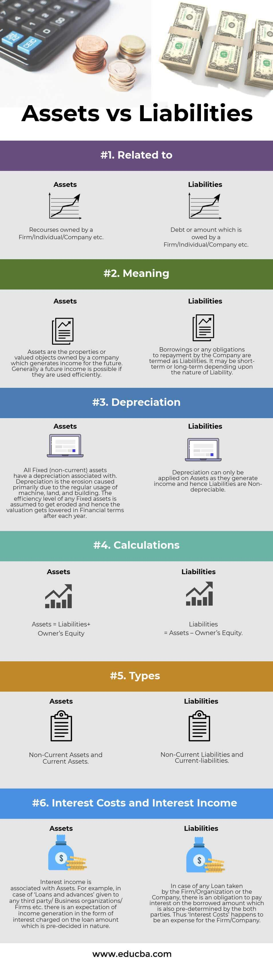 Assets vs Liabilities Infographics