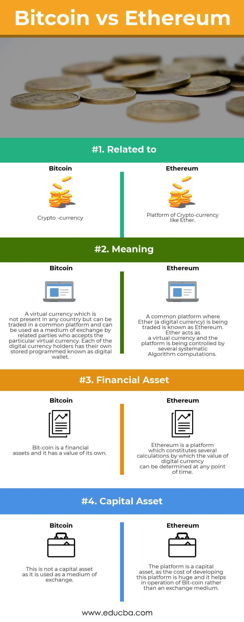 Bitcoin vs Ethereum Infographics