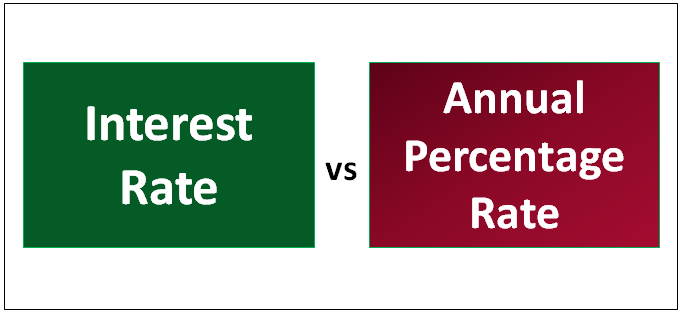 Interest Rate vs Annual Percentage Rate