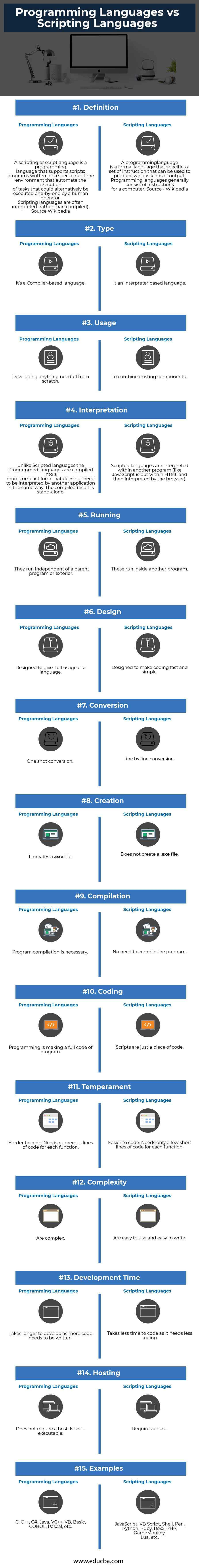 Programming Languages vs Scripting Languages Infographics