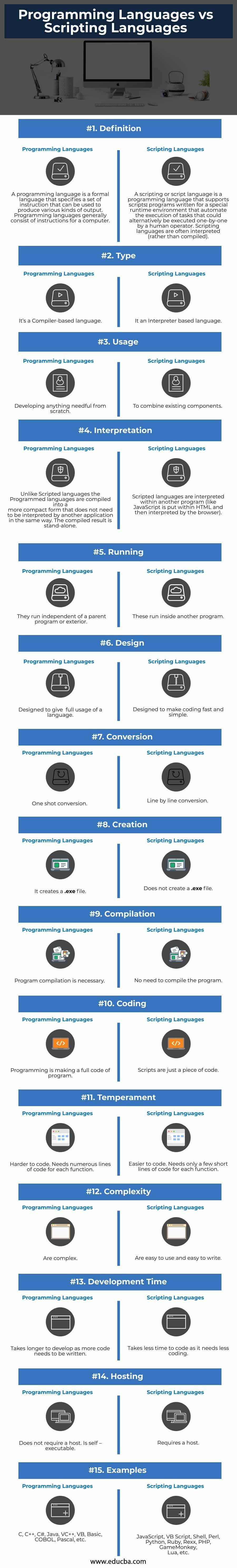 Programming-Languages-vs-Scripting-Languages-info