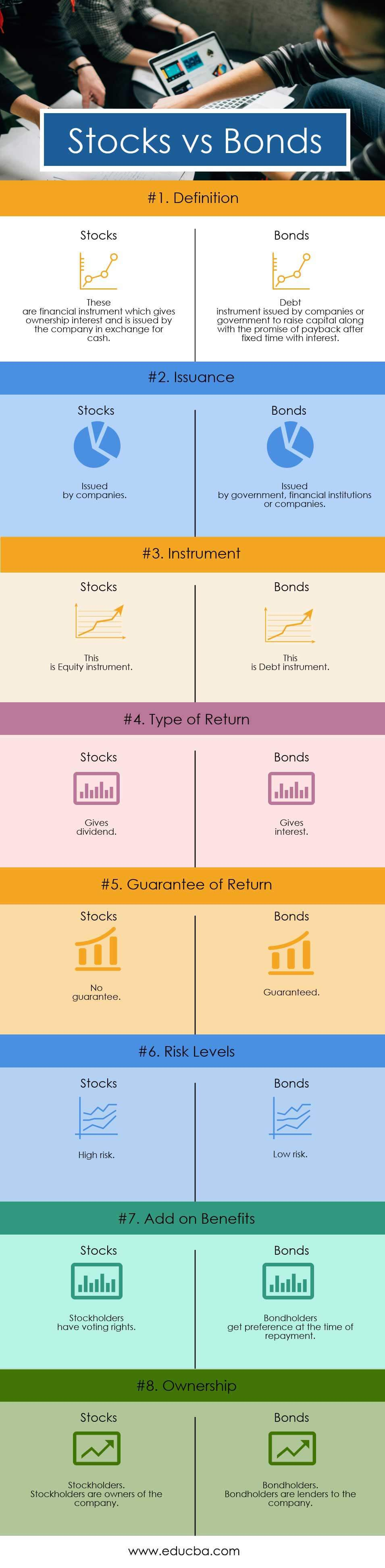 Stocks vs Bonds Infographics