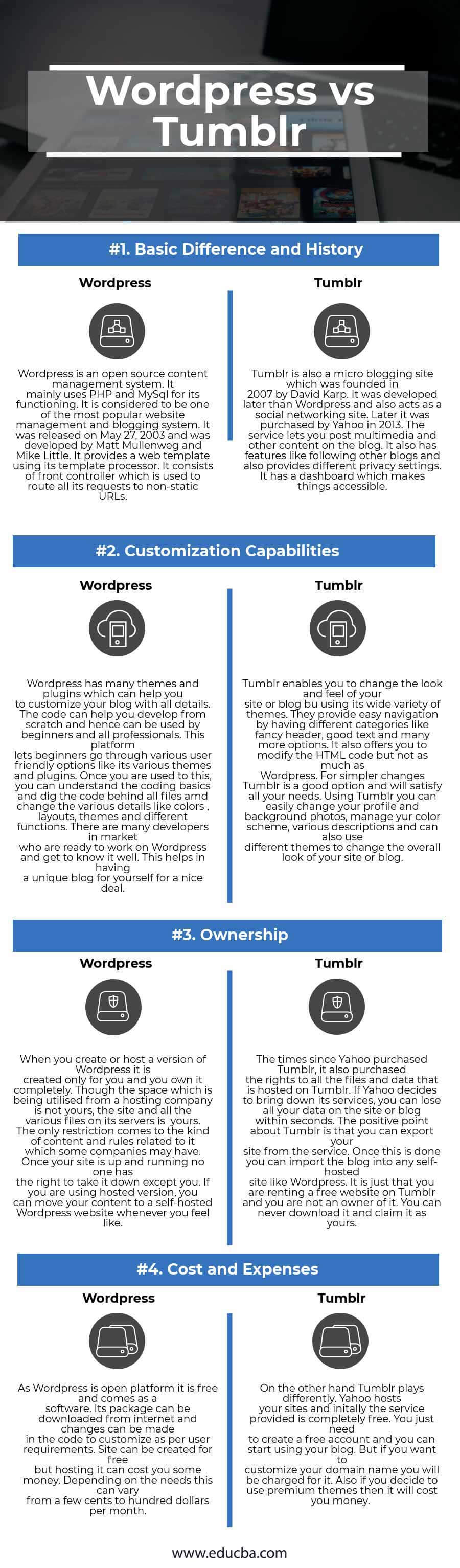 Wordpress vs Tumblr Infographics