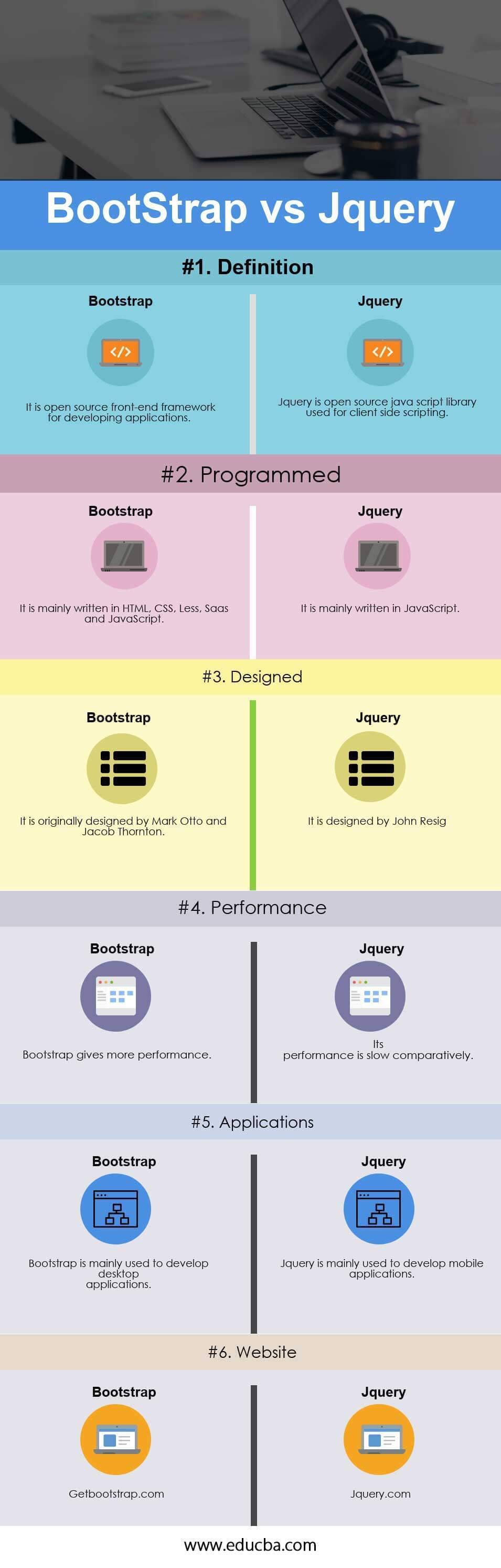 Bootstrap vs Jquery - 6 Most Valuable Comparison To Learn