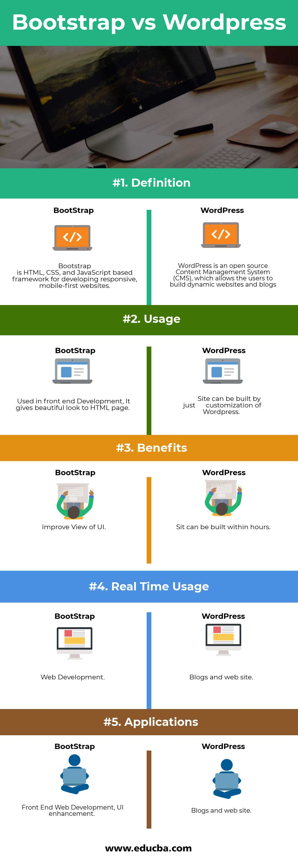 Bootstrap vs WordPress - Top 5 Useful Differences (With