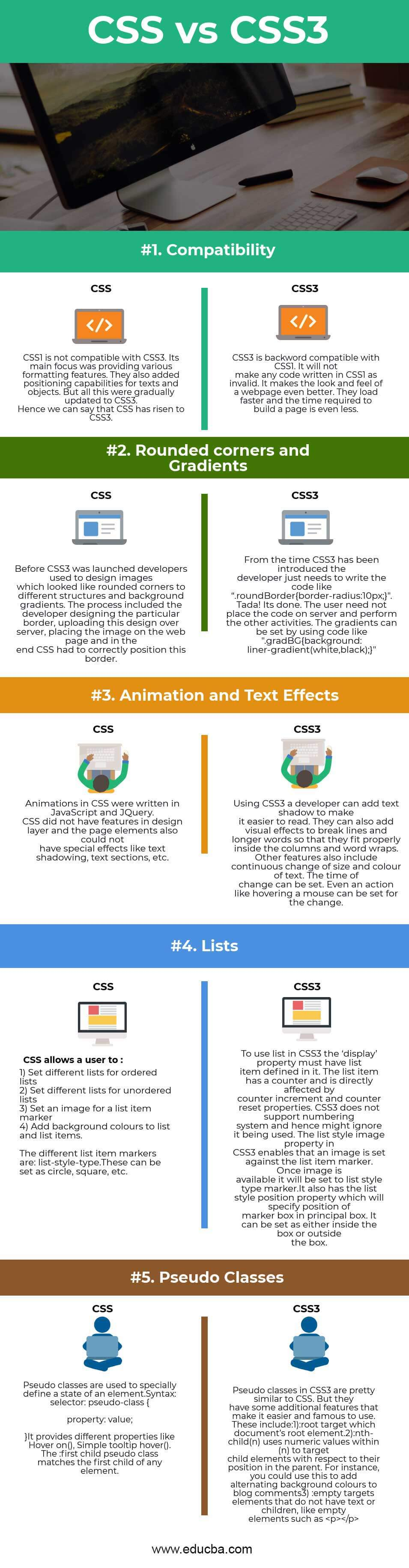 CSS vs CSS3 Infographics
