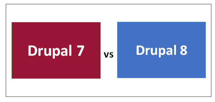 Drupal 7 vs Drupal 8 - Find Out The Top 6 Useful Differences