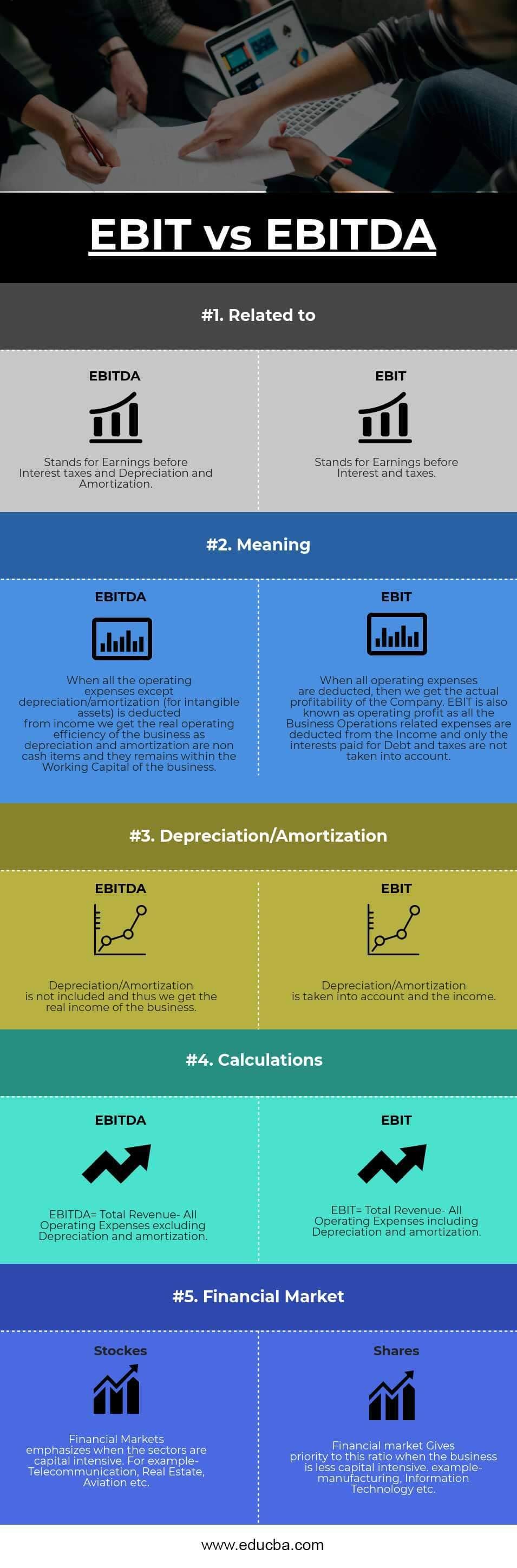 EBIT vs EBITDA Infographics