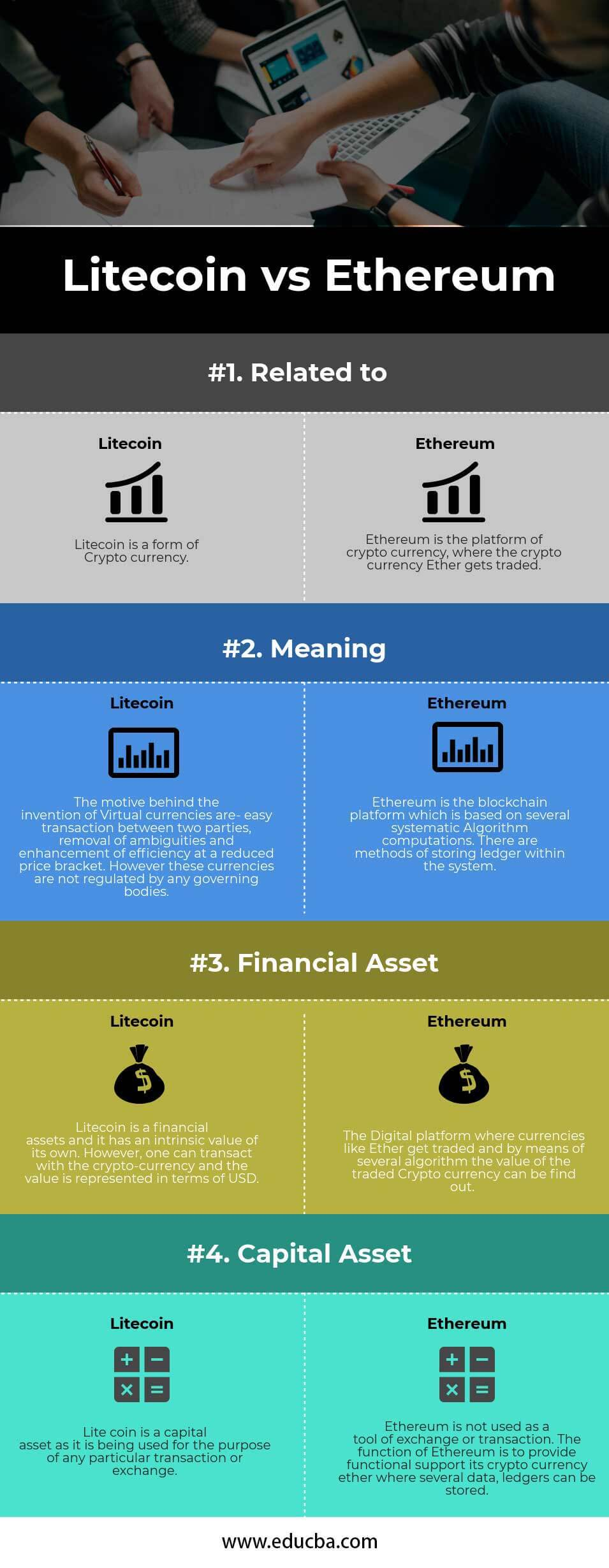 Litecoin vs Ethereum Infographics