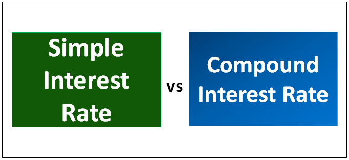 Simple Interest Rate vs Compound Interest Rate