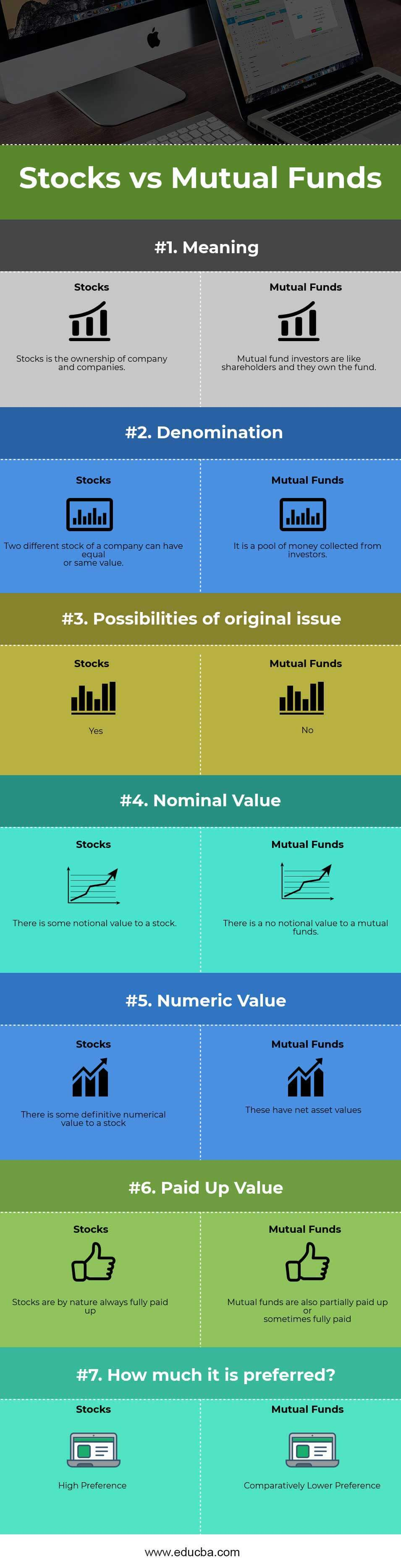 Stocks vs Mutual Funds Infographics