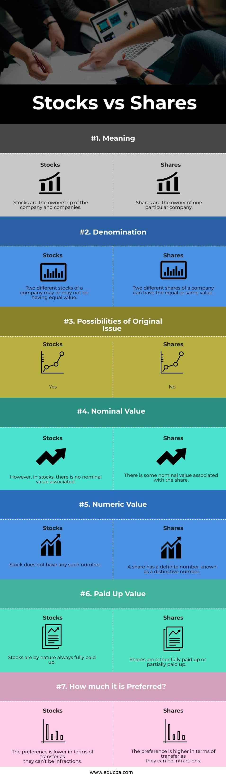 Stocks-vs-Shares-info