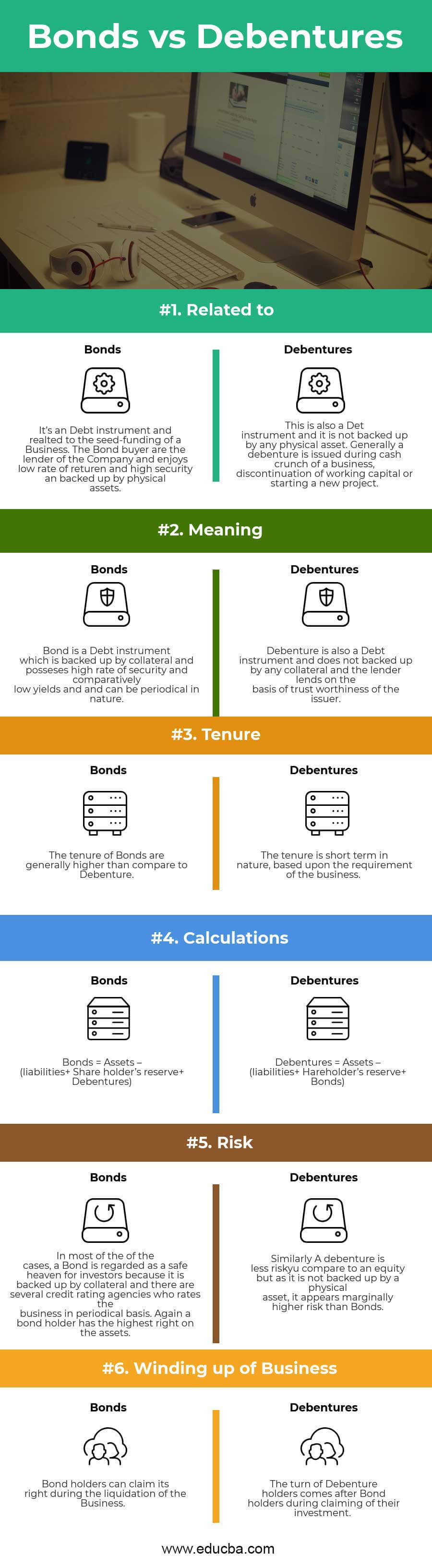 Bonds vs Debentures Infographics