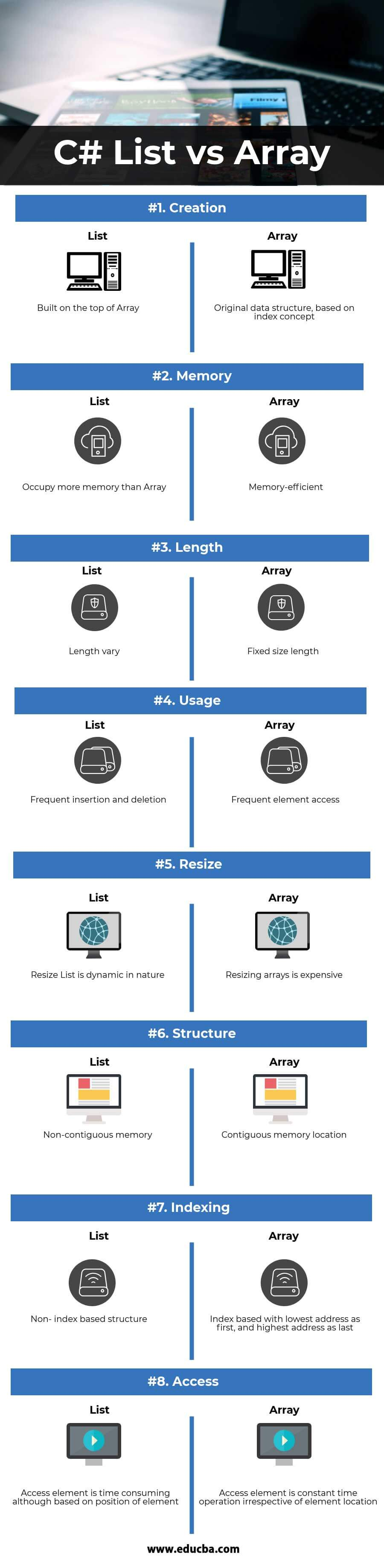 C# List vs Array - Which One Is Better (Infographics)