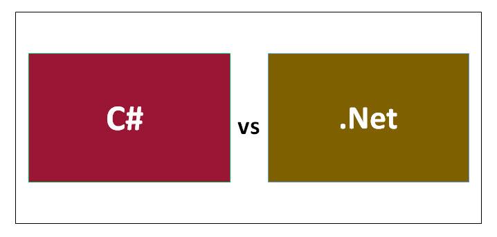 C# vs .Net