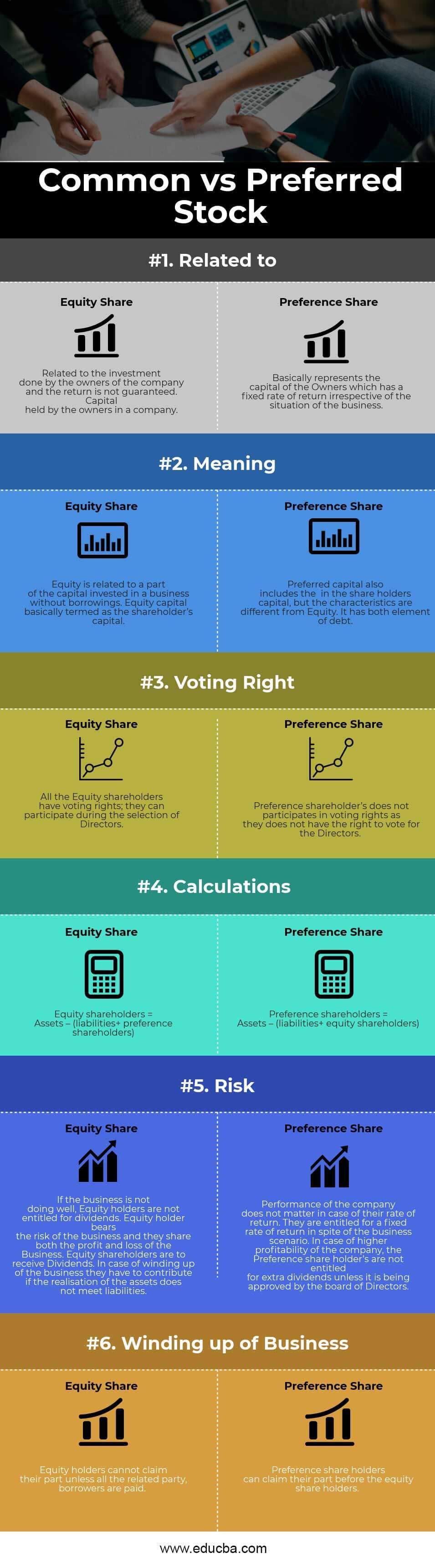 Common vs Preferred Stock Infographics