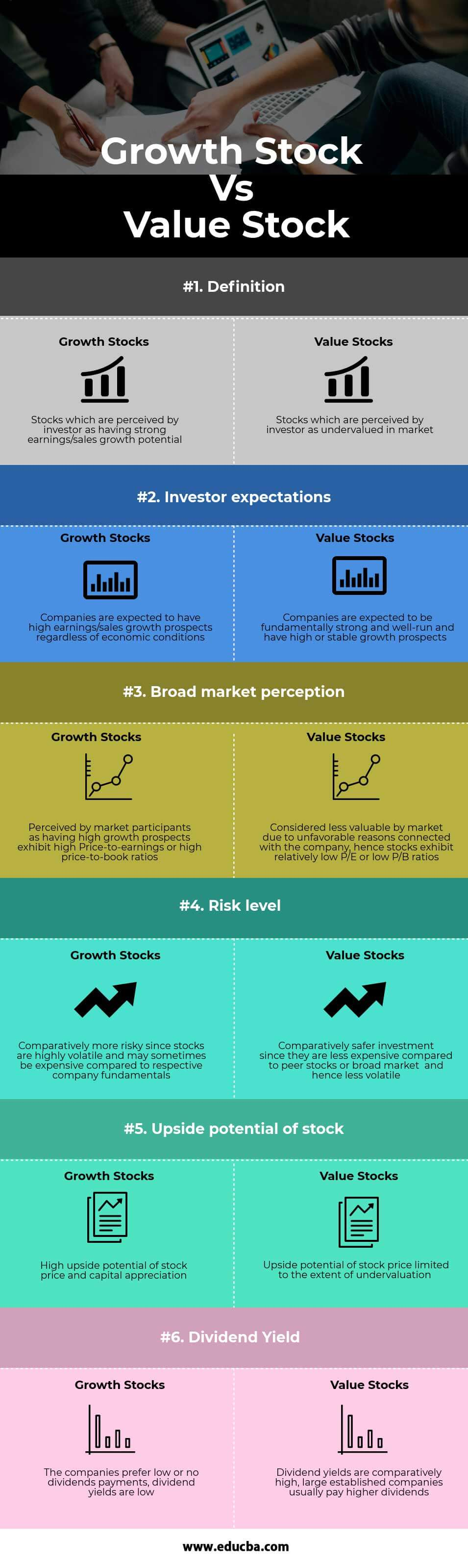 Growth Stock vs Value Stock Infographics