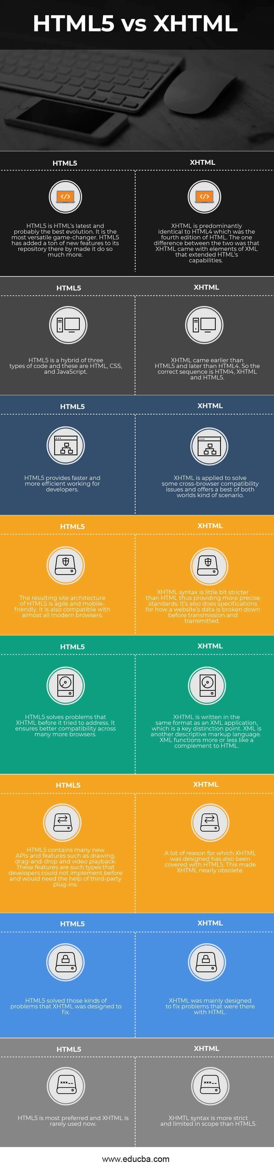 HTML5 vs XHTML Infographics