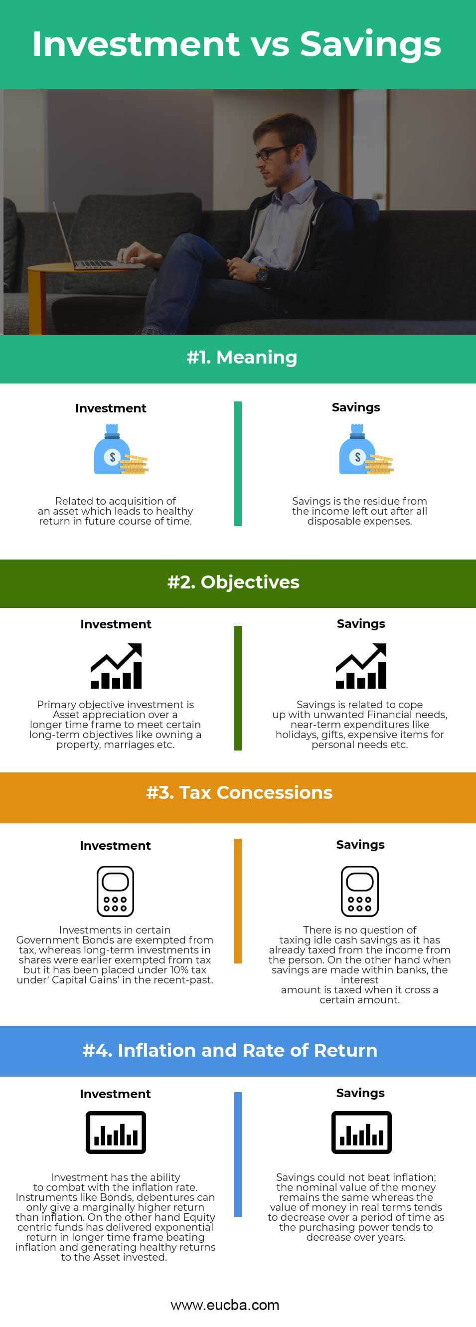 Investment vs Savings Infographics