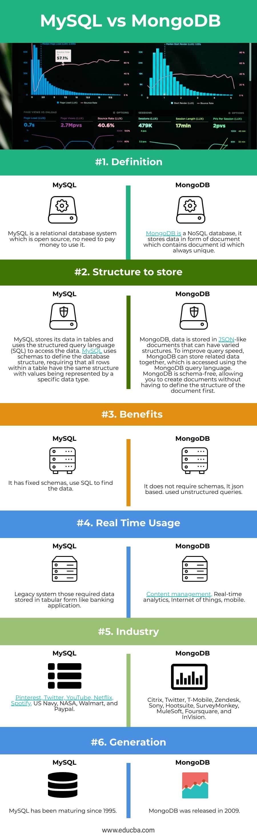MySQL-vs-MongoDB-info