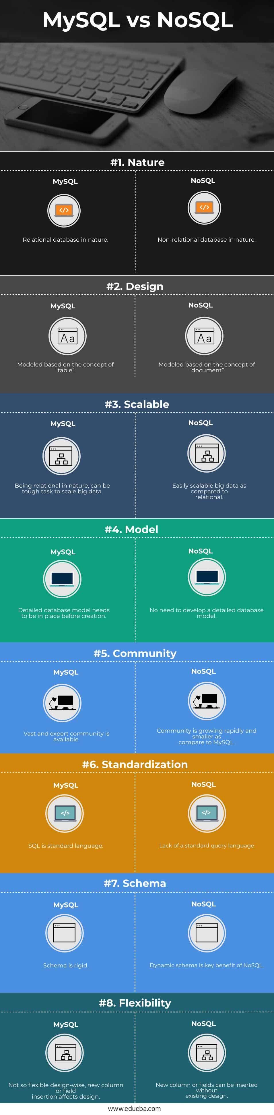 MySQL-vs-NoSQL-info