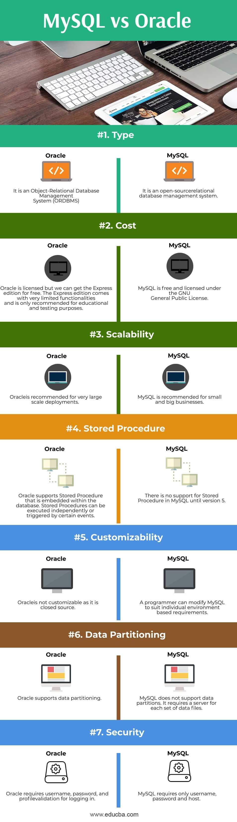MySQL-vs-Oracle-info