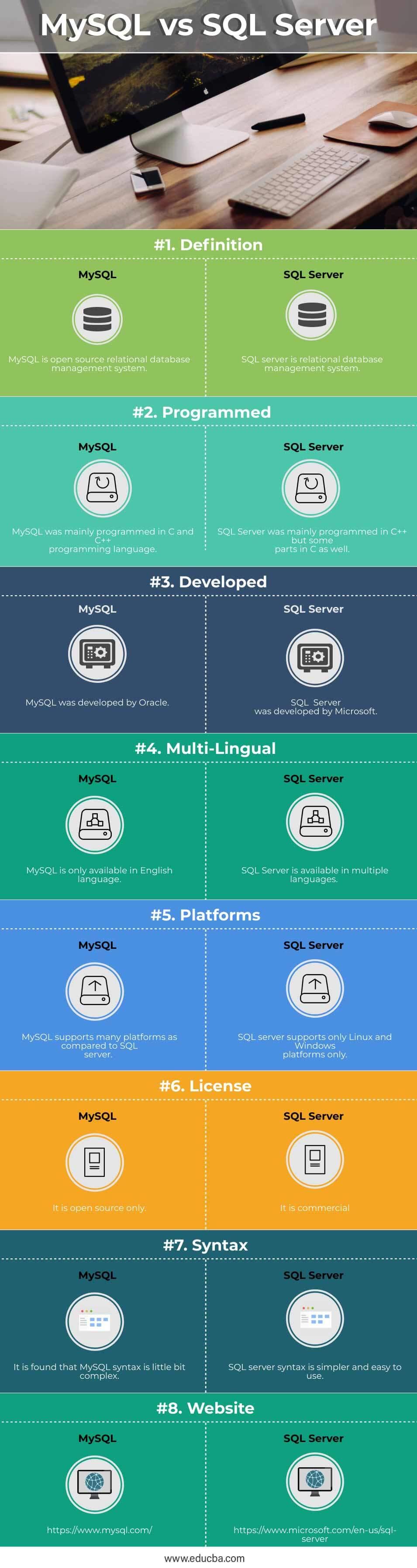 MySQL-vs-SQL-Server-info