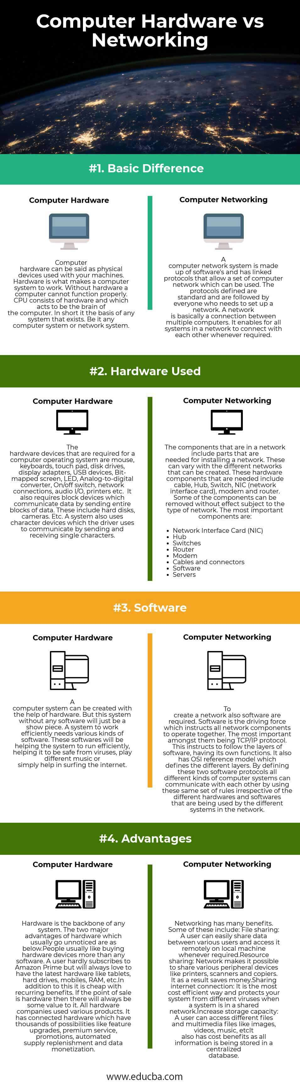 Computer Hardware vs Networking Infographics