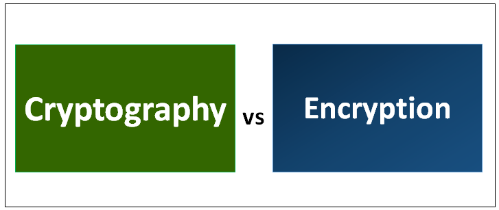 Cryptography vs Encryption